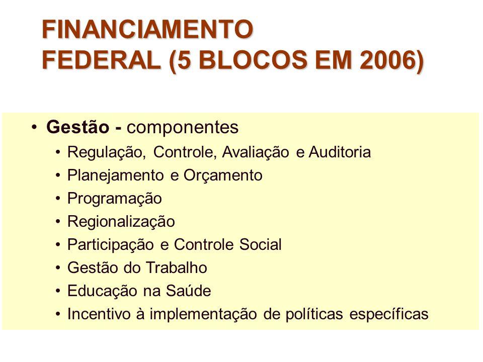 FINANCIAMENTO FEDERAL (5 BLOCOS EM 2006)