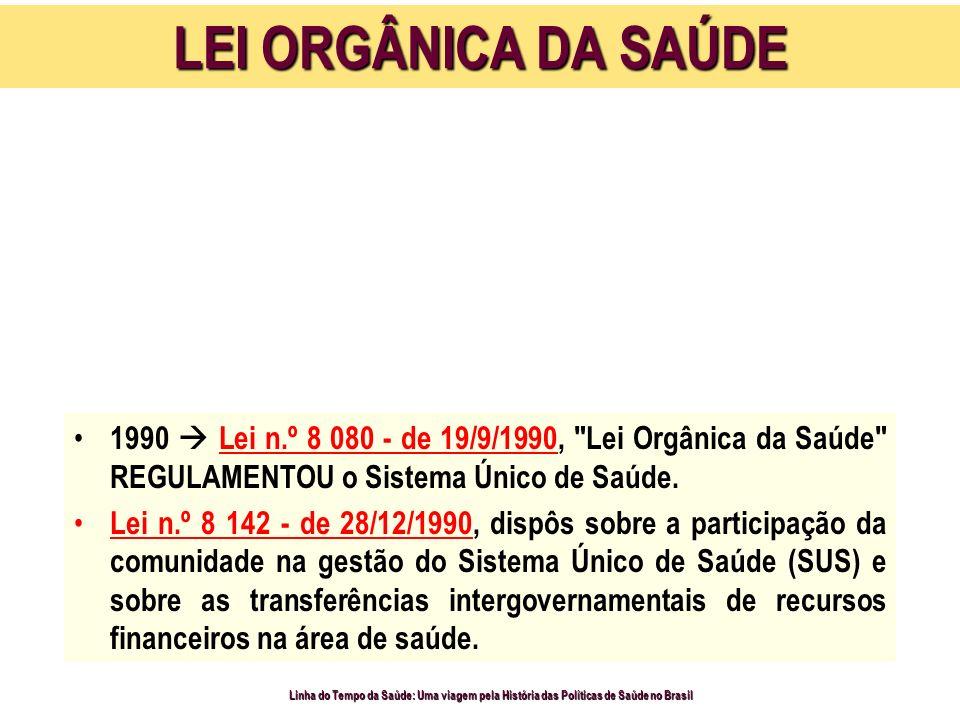 LEI ORGÂNICA DA SAÚDE 1990  Lei n.º 8 080 - de 19/9/1990, Lei Orgânica da Saúde REGULAMENTOU o Sistema Único de Saúde.