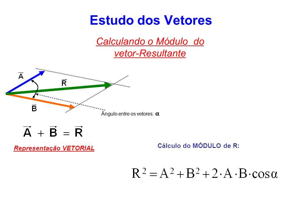 Calculando o Módulo do vetor-Resultante