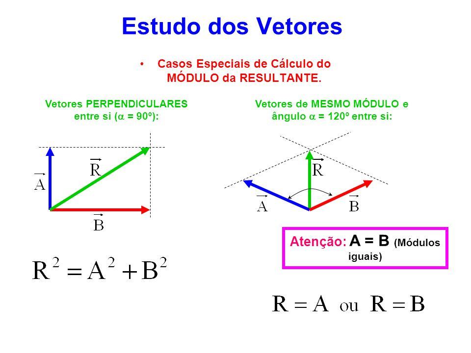 Estudo dos Vetores Atenção: A = B (Módulos iguais)