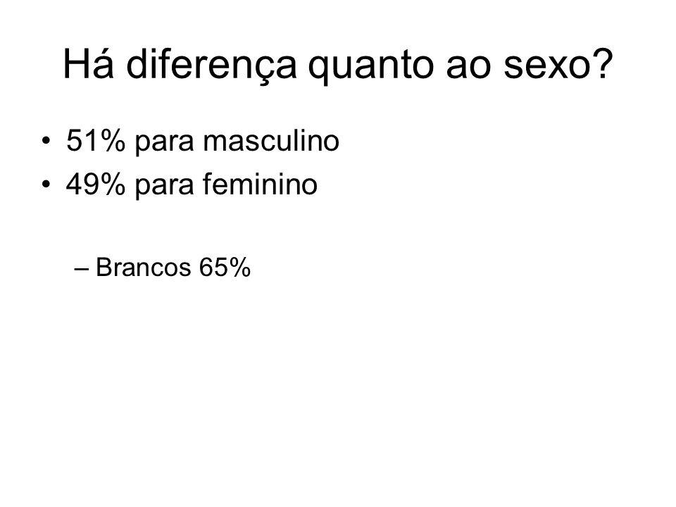 Há diferença quanto ao sexo