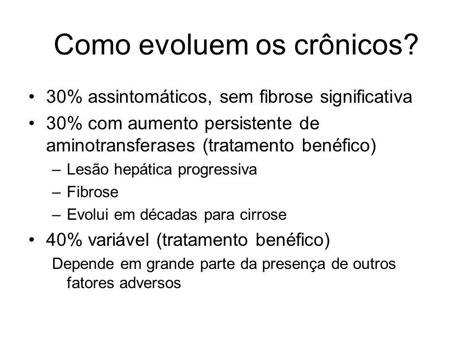 Como evoluem os crônicos