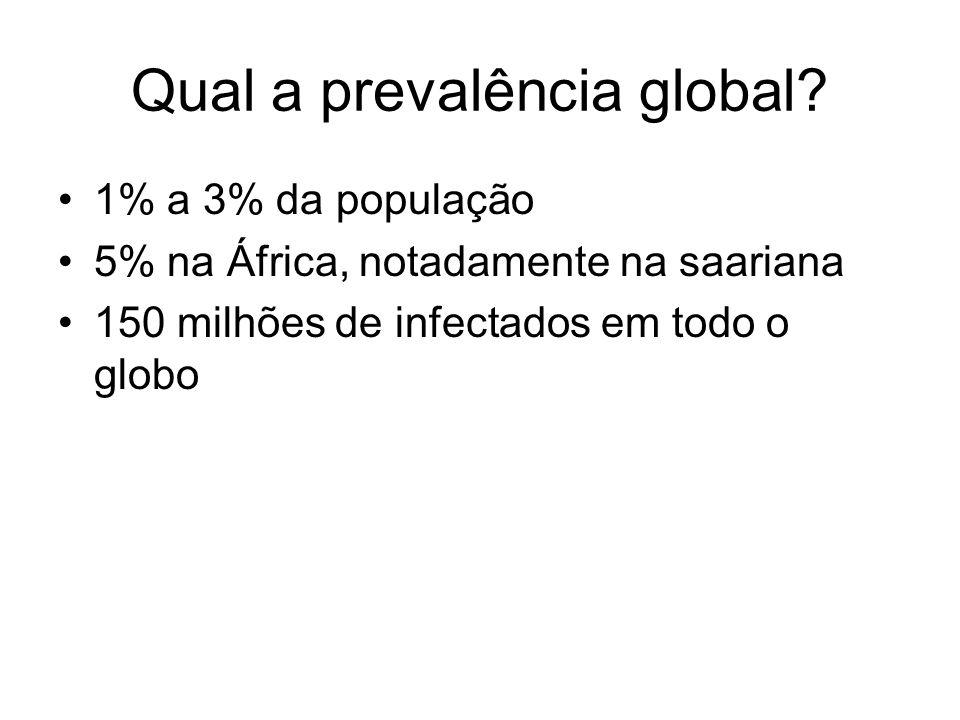 Qual a prevalência global