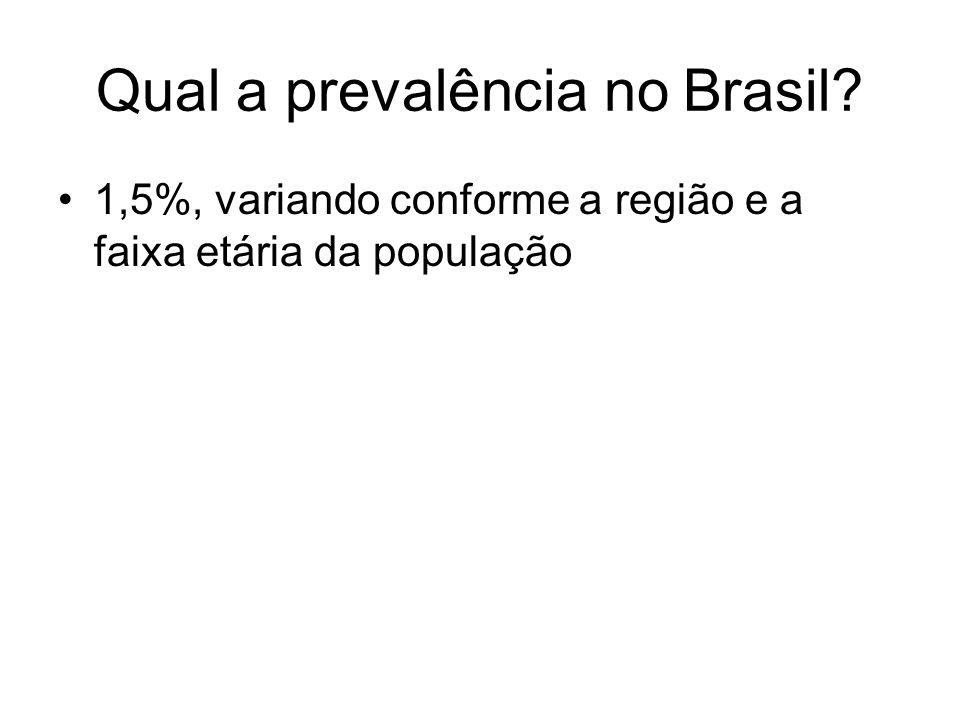 Qual a prevalência no Brasil