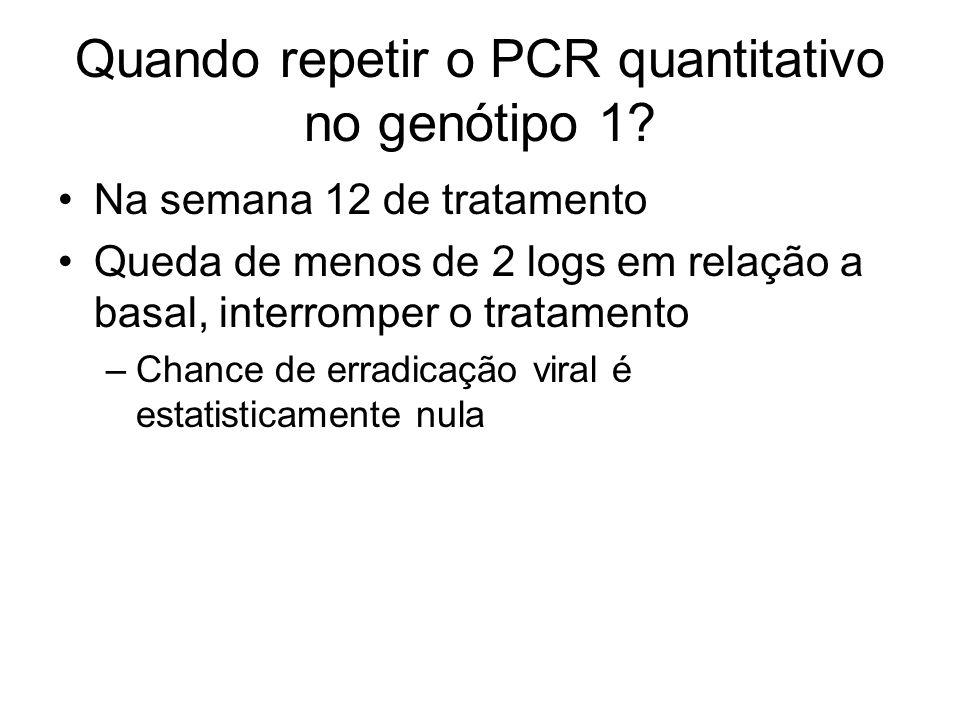 Quando repetir o PCR quantitativo no genótipo 1