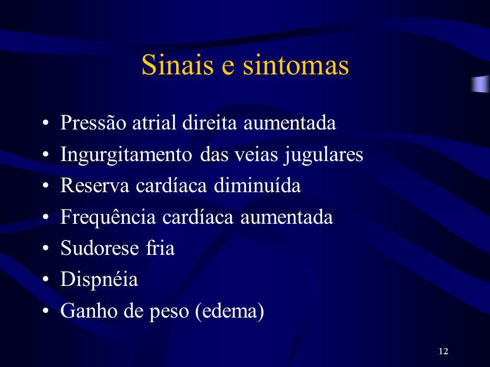 Sinais e sintomas Pressão atrial direita aumentada