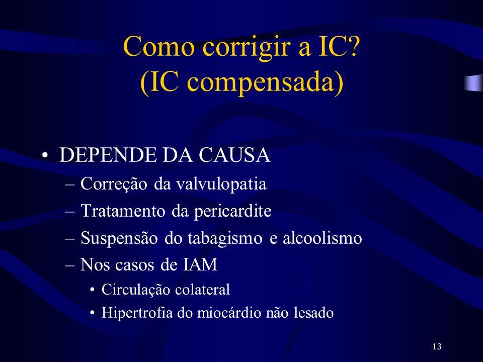 Como corrigir a IC (IC compensada)