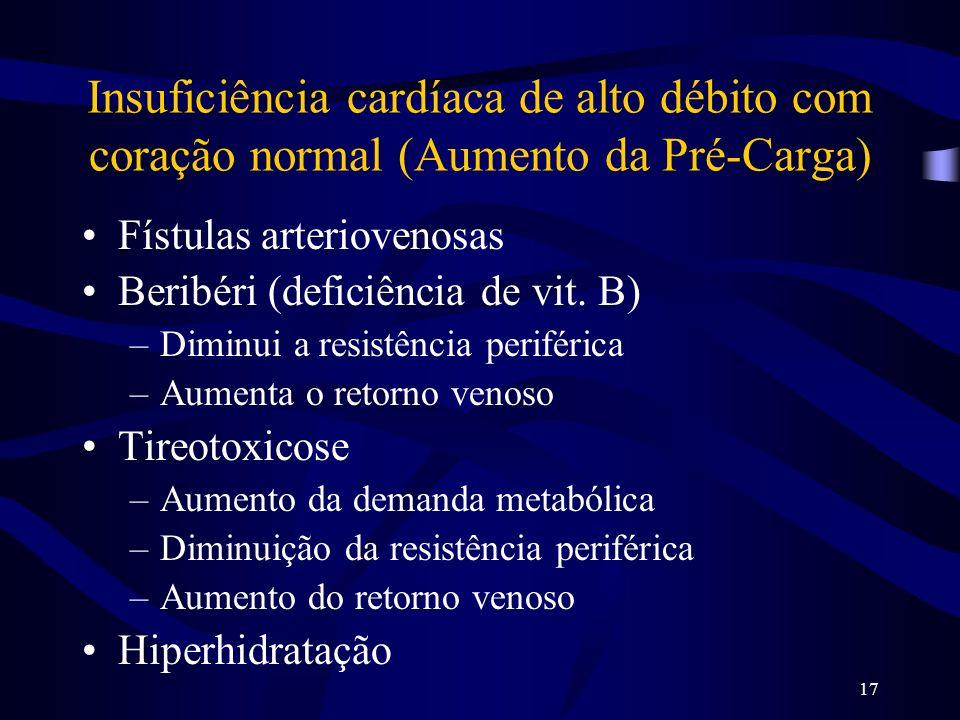 Insuficiência cardíaca de alto débito com coração normal (Aumento da Pré-Carga)