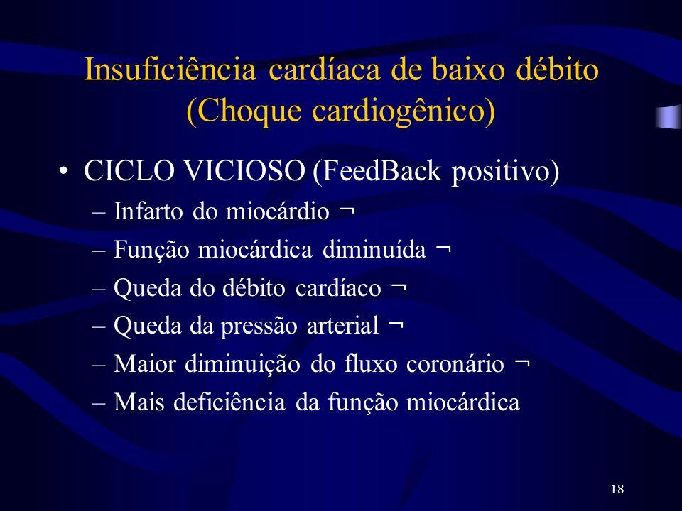 Insuficiência cardíaca de baixo débito (Choque cardiogênico)