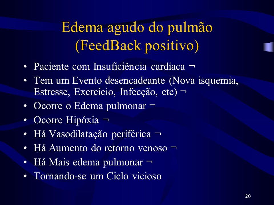 Edema agudo do pulmão (FeedBack positivo)