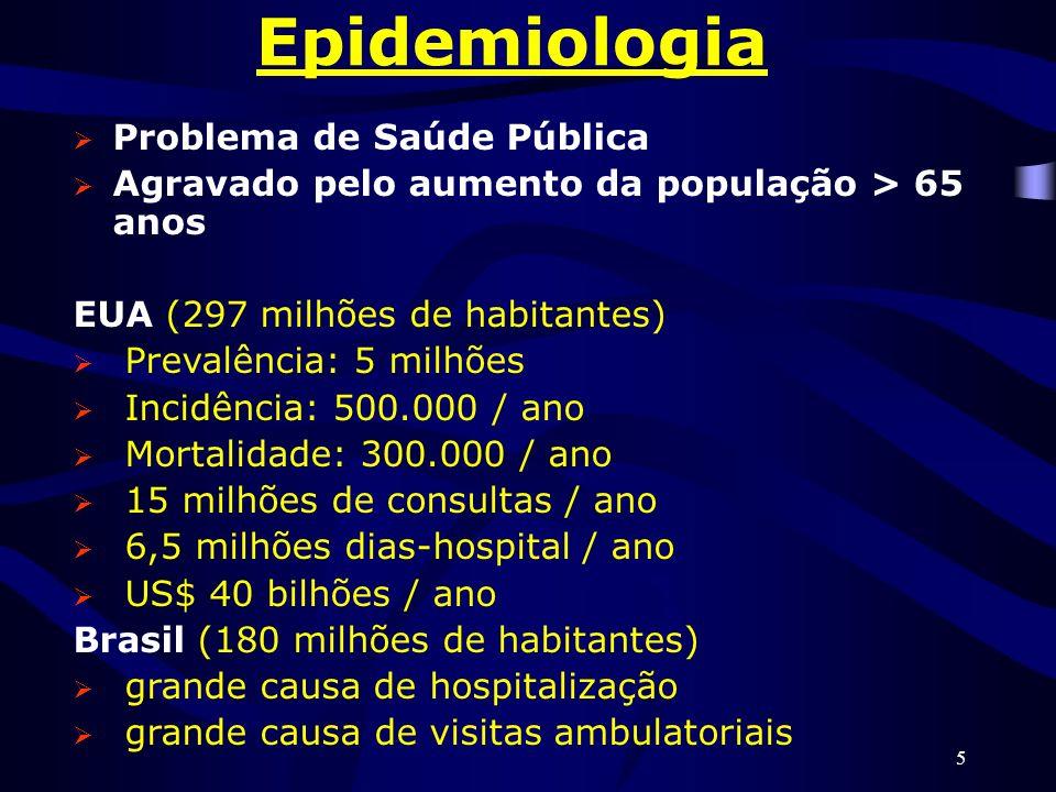 Epidemiologia Problema de Saúde Pública