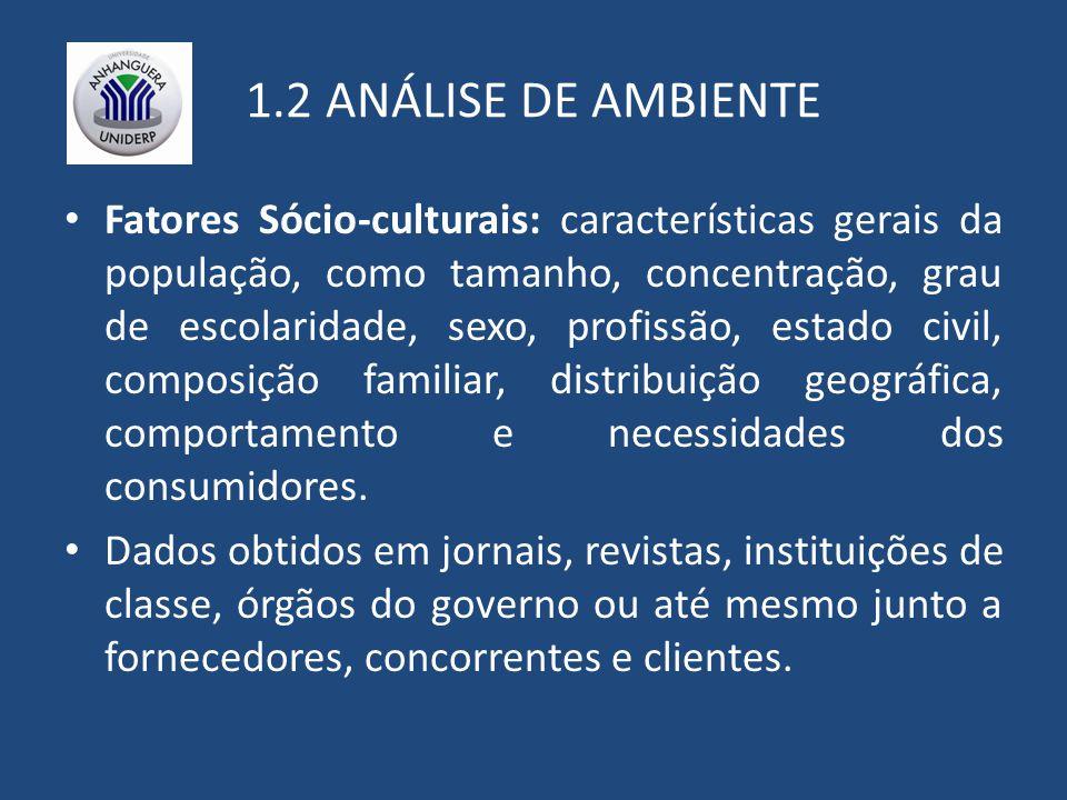 1.2 ANÁLISE DE AMBIENTE