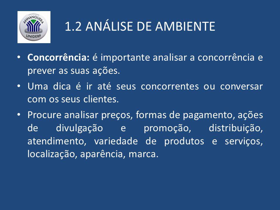 1.2 ANÁLISE DE AMBIENTE Concorrência: é importante analisar a concorrência e prever as suas ações.