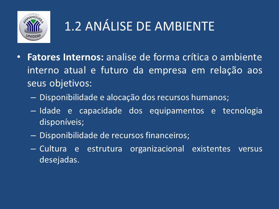 1.2 ANÁLISE DE AMBIENTE Fatores Internos: analise de forma crítica o ambiente interno atual e futuro da empresa em relação aos seus objetivos: