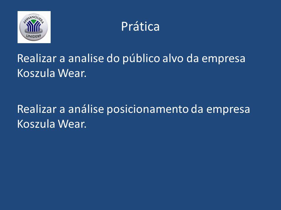 Prática Realizar a analise do público alvo da empresa Koszula Wear.