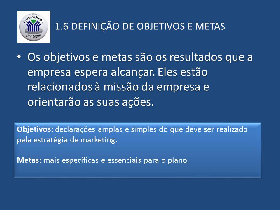 1.6 DEFINIÇÃO DE OBJETIVOS E METAS