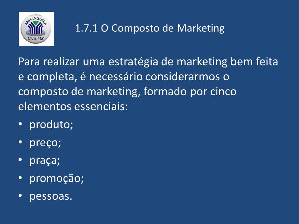 1.7.1 O Composto de Marketing