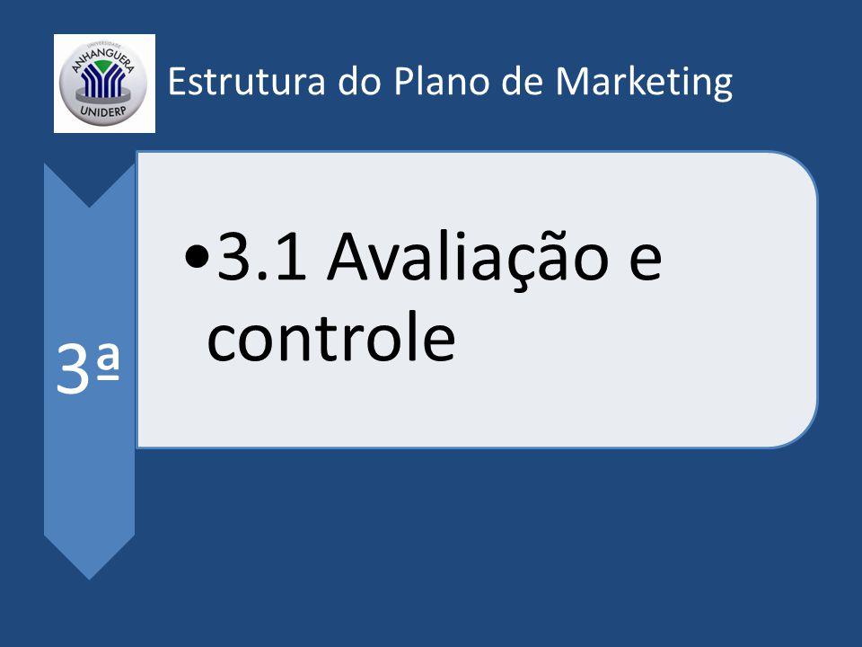 Estrutura do Plano de Marketing