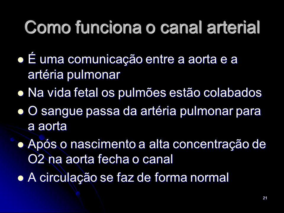 Como funciona o canal arterial