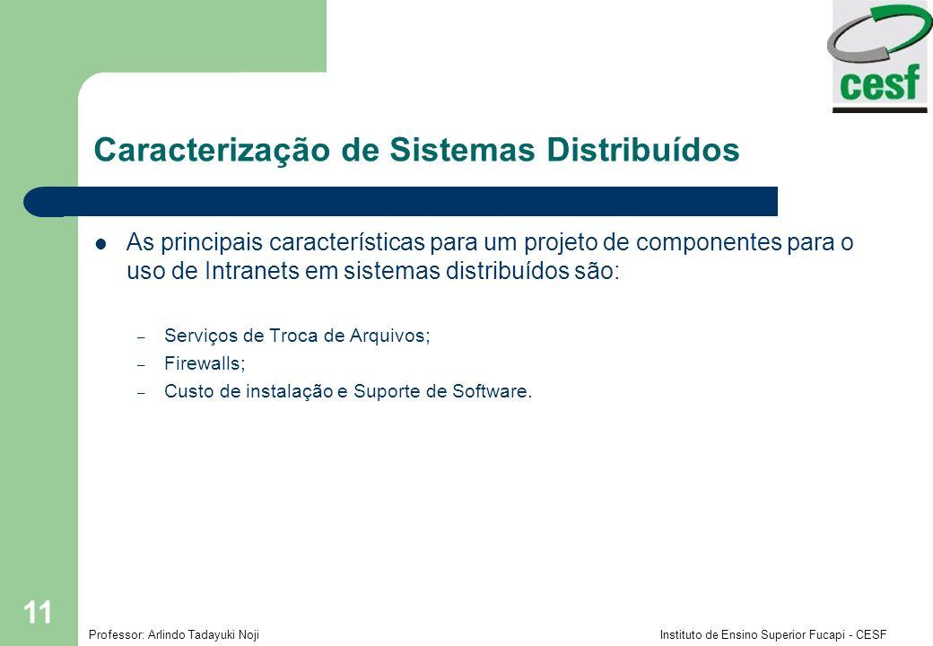 Caracterização de Sistemas Distribuídos