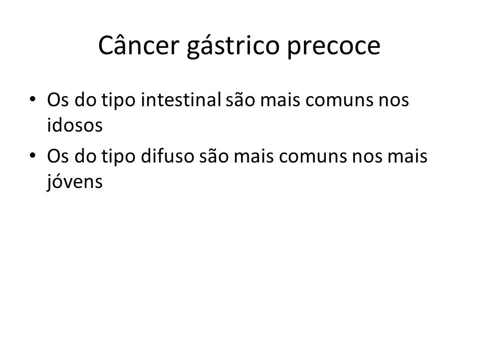 Câncer gástrico precoce