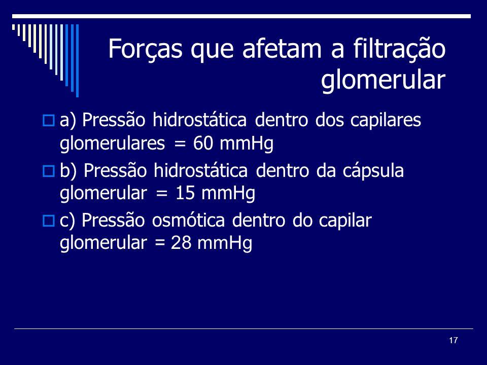 Forças que afetam a filtração glomerular