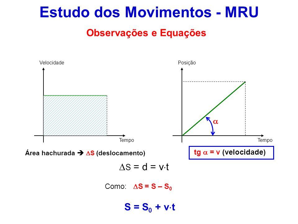 Estudo dos Movimentos - MRU
