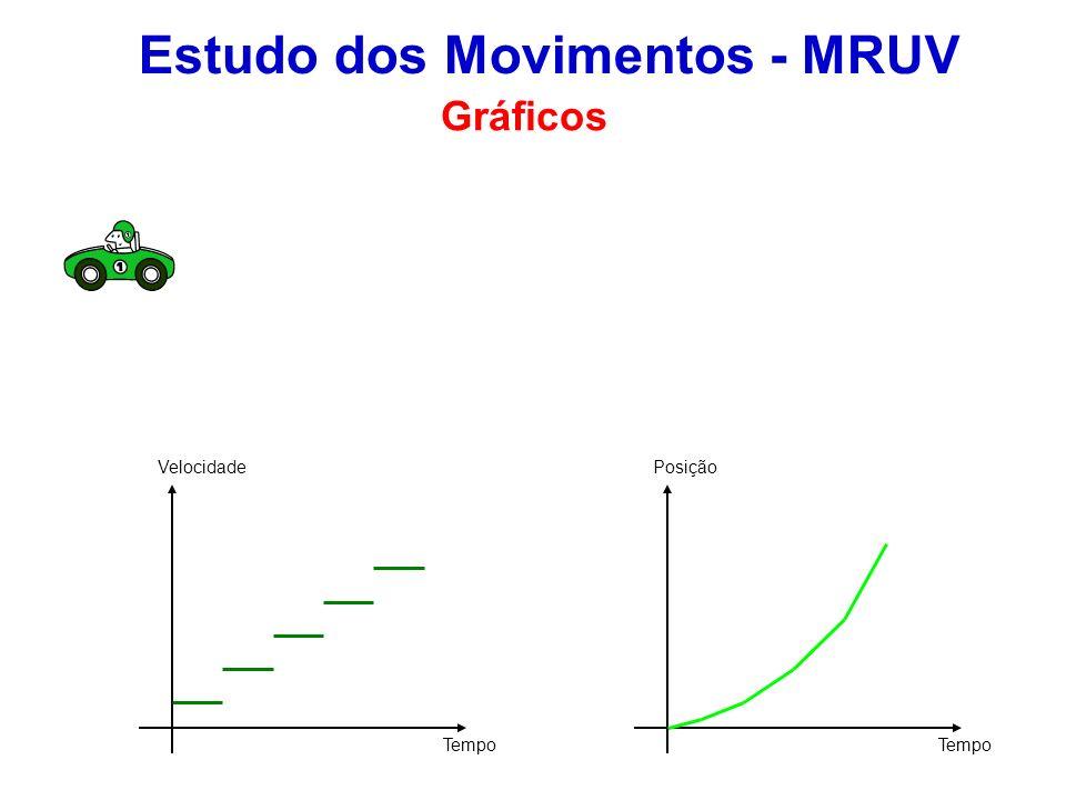 Estudo dos Movimentos - MRUV