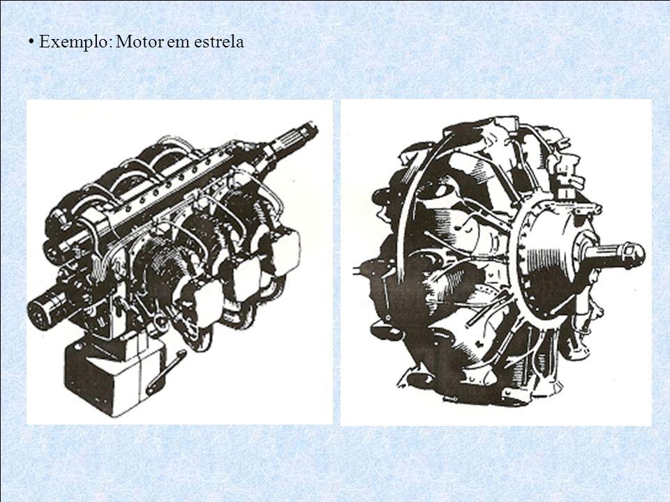 Exemplo: Motor em estrela