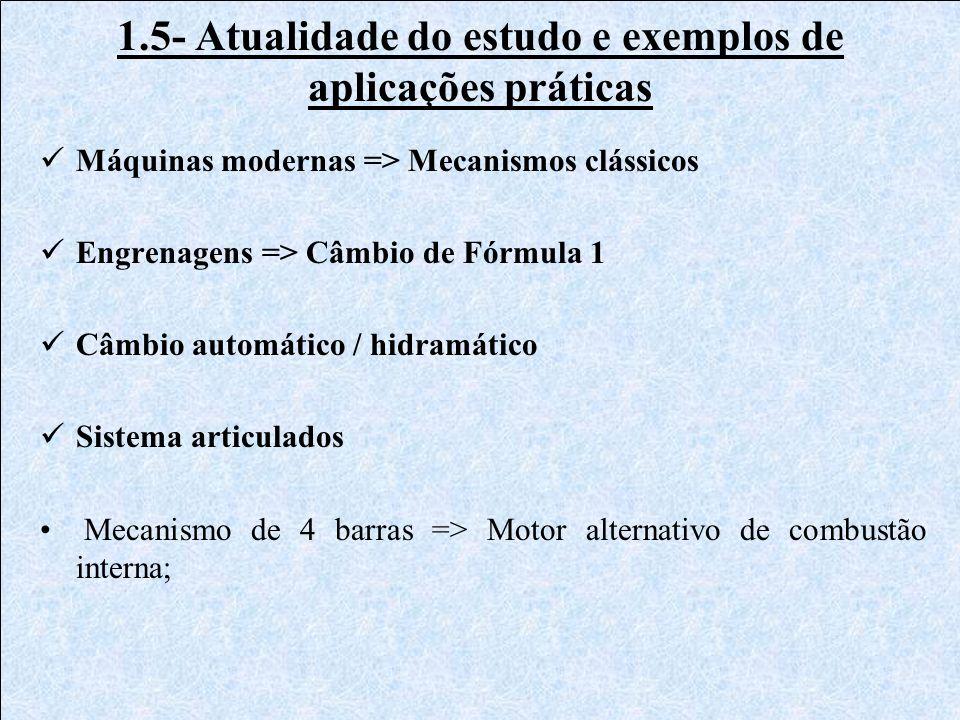 1.5- Atualidade do estudo e exemplos de aplicações práticas