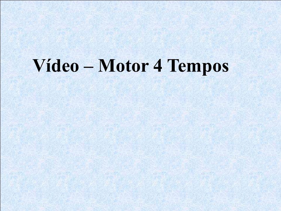 Vídeo – Motor 4 Tempos