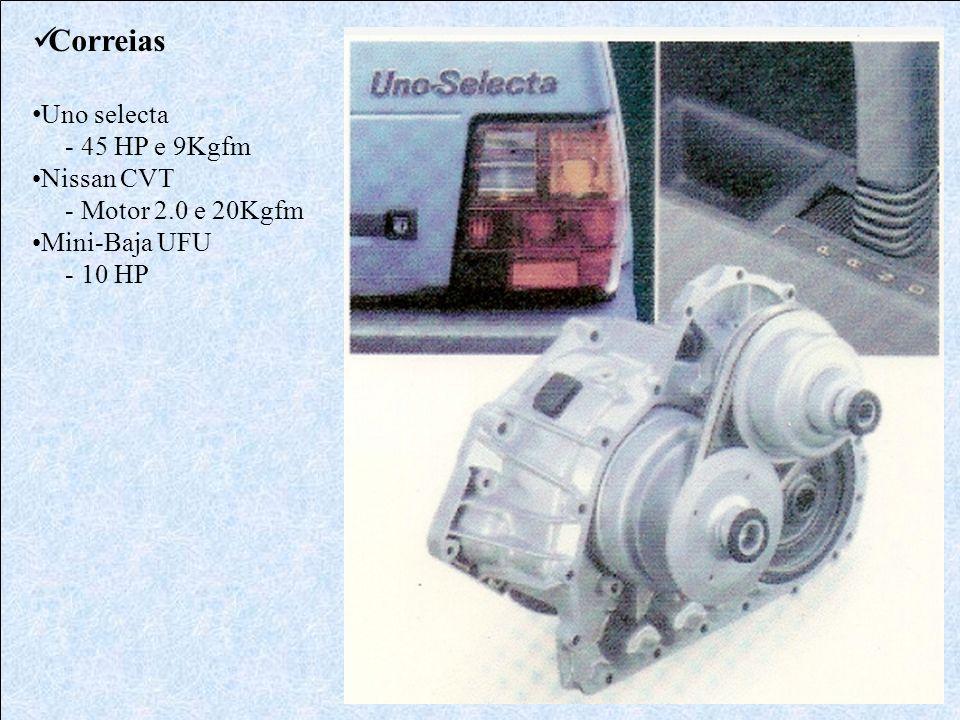 Correias Uno selecta - 45 HP e 9Kgfm Nissan CVT - Motor 2.0 e 20Kgfm