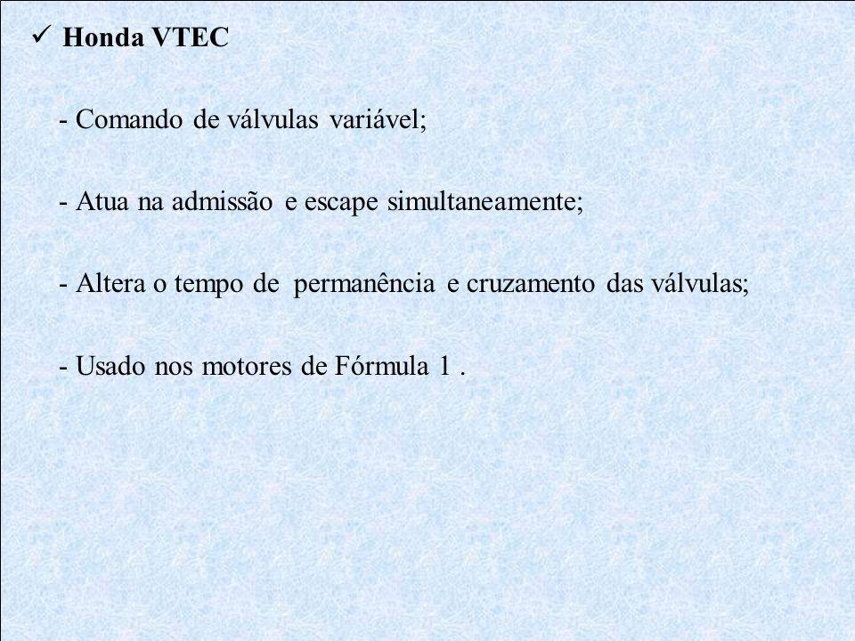 Honda VTEC - Comando de válvulas variável; - Atua na admissão e escape simultaneamente; - Altera o tempo de permanência e cruzamento das válvulas;