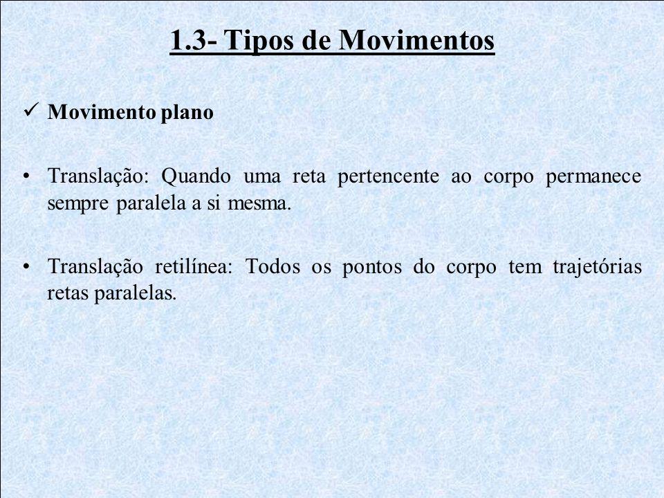 1.3- Tipos de Movimentos Movimento plano