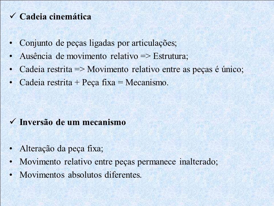 Cadeia cinemática Conjunto de peças ligadas por articulações; Ausência de movimento relativo => Estrutura;