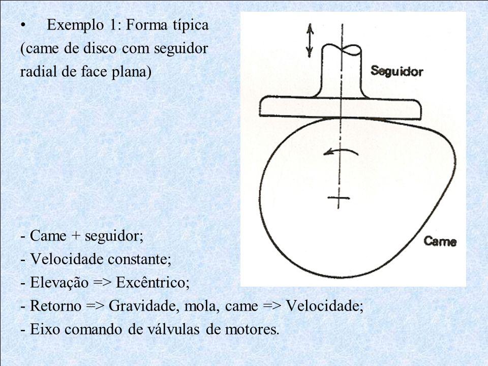 Exemplo 1: Forma típica (came de disco com seguidor. radial de face plana) - Came + seguidor; - Velocidade constante;