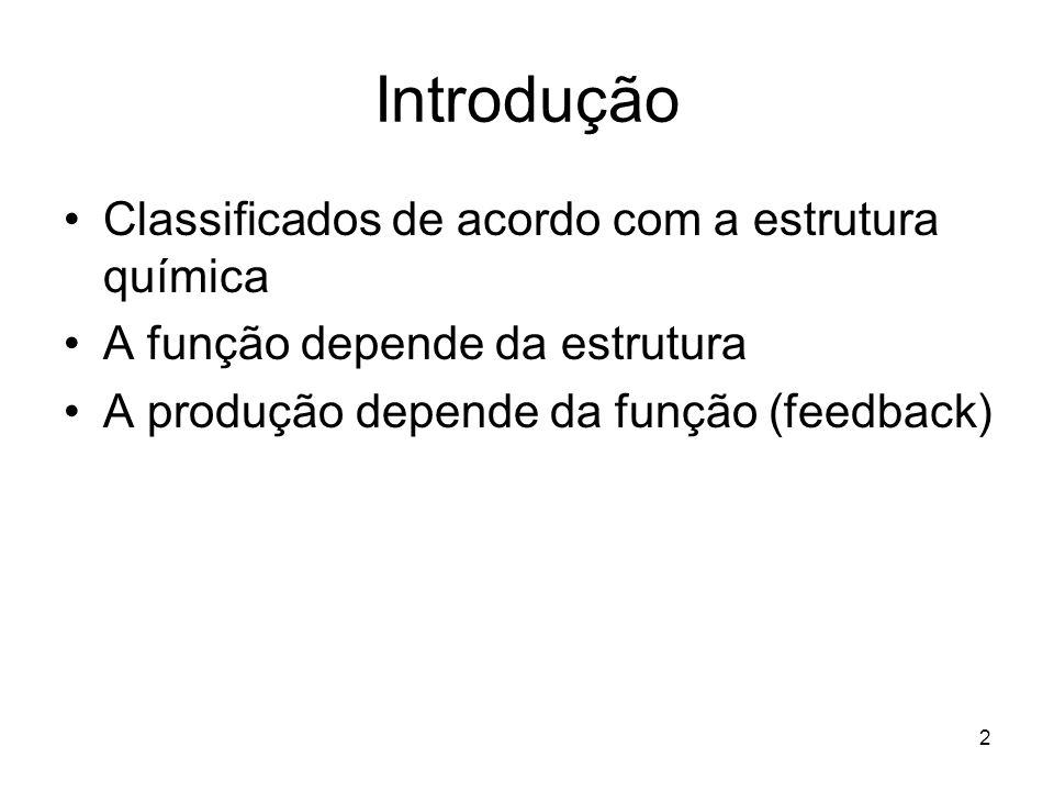 Introdução Classificados de acordo com a estrutura química