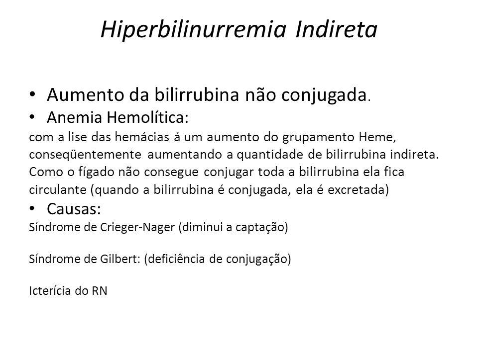Hiperbilinurremia Indireta