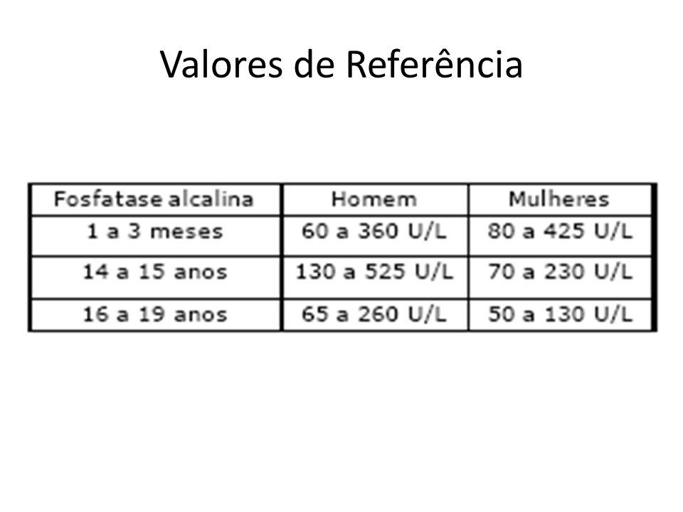 Valores de Referência