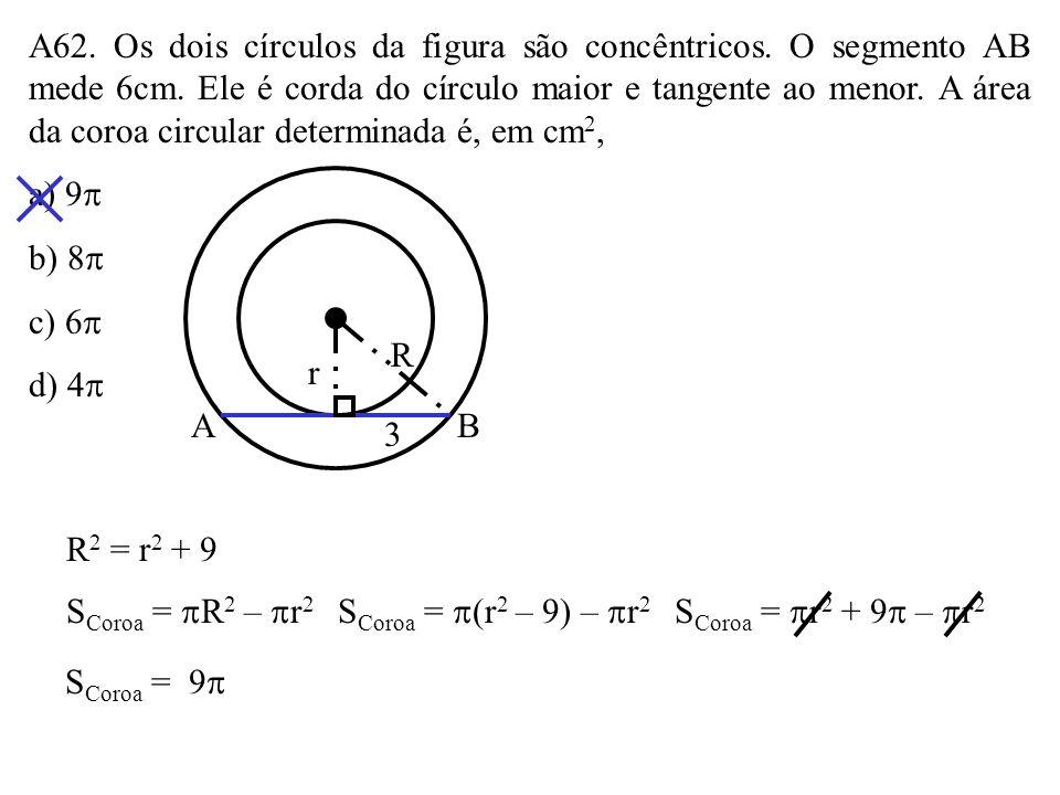 A62. Os dois círculos da figura são concêntricos