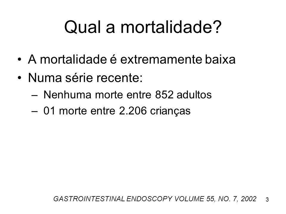Qual a mortalidade A mortalidade é extremamente baixa