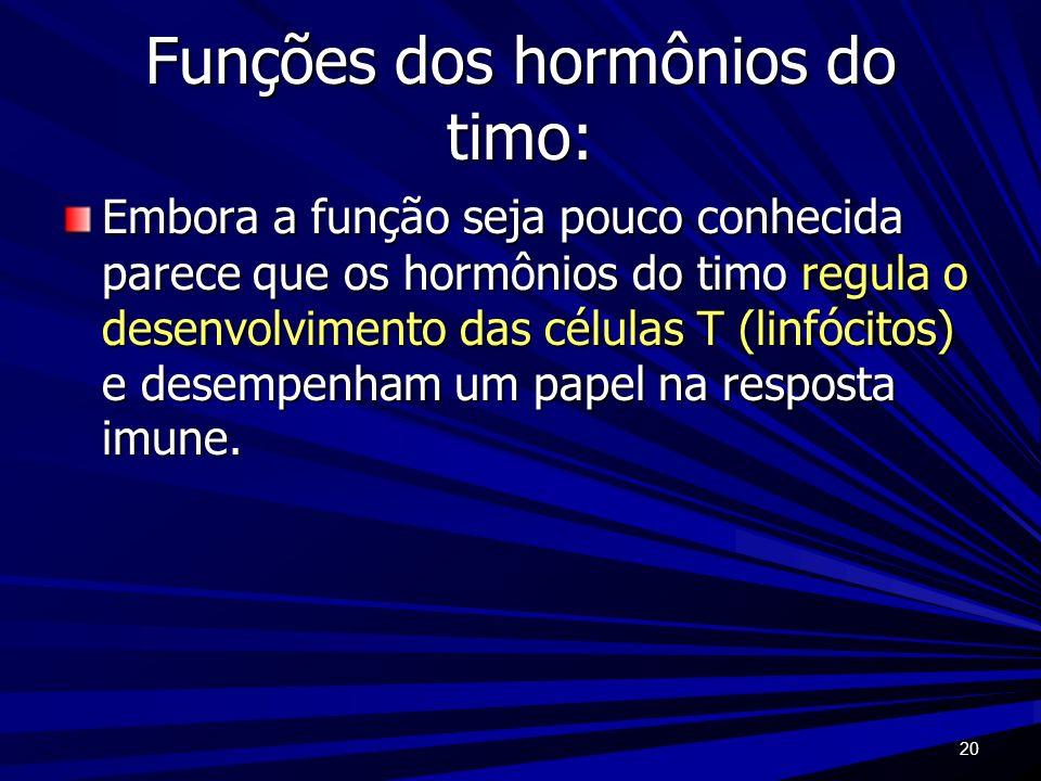 Funções dos hormônios do timo: