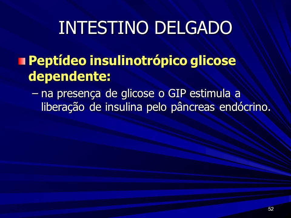 INTESTINO DELGADO Peptídeo insulinotrópico glicose dependente: