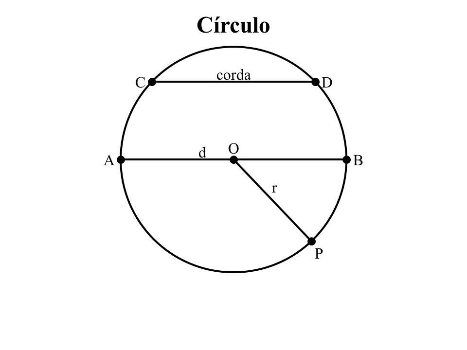 Círculo corda D C O d A B r P
