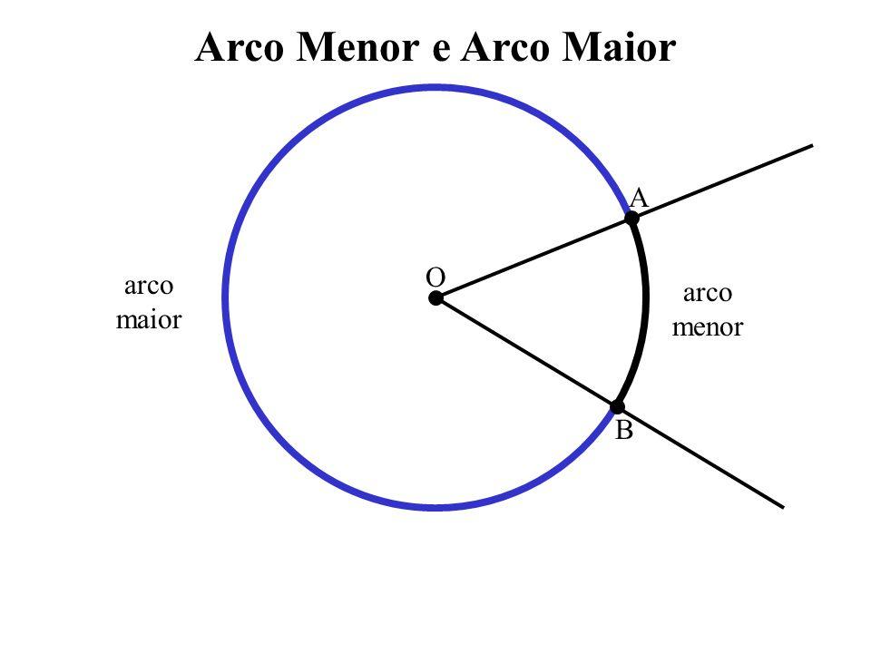 Arco Menor e Arco Maior A B O arco maior arco menor