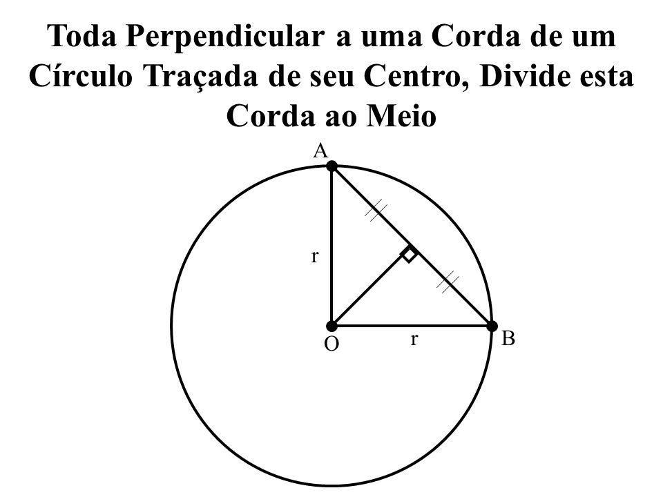 Toda Perpendicular a uma Corda de um Círculo Traçada de seu Centro, Divide esta Corda ao Meio