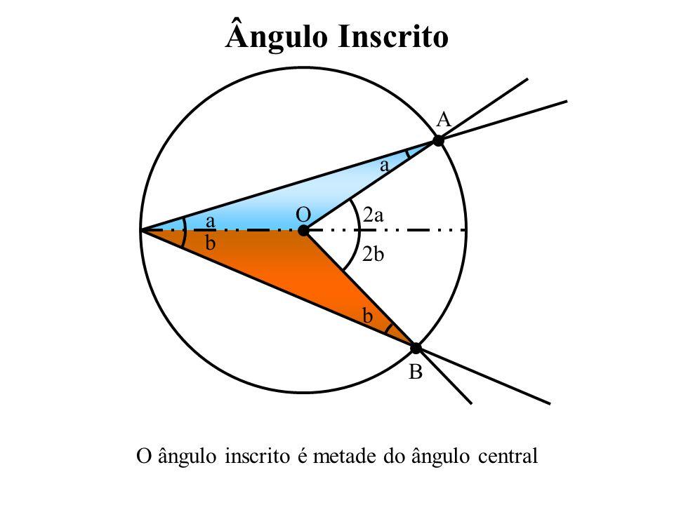 O ângulo inscrito é metade do ângulo central