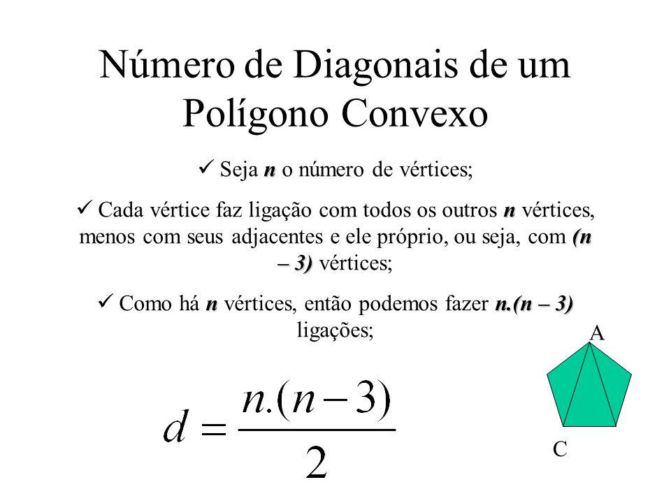 Número de Diagonais de um Polígono Convexo