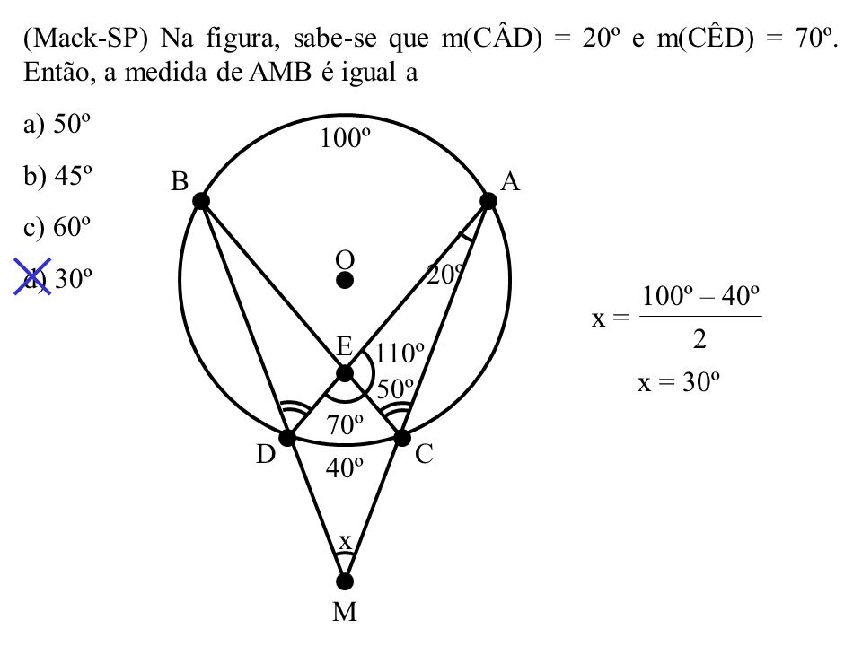 (Mack-SP) Na figura, sabe-se que m(CÂD) = 20º e m(CÊD) = 70º