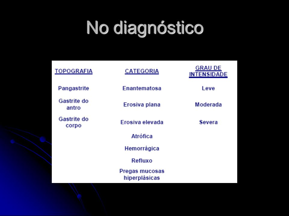 No diagnóstico